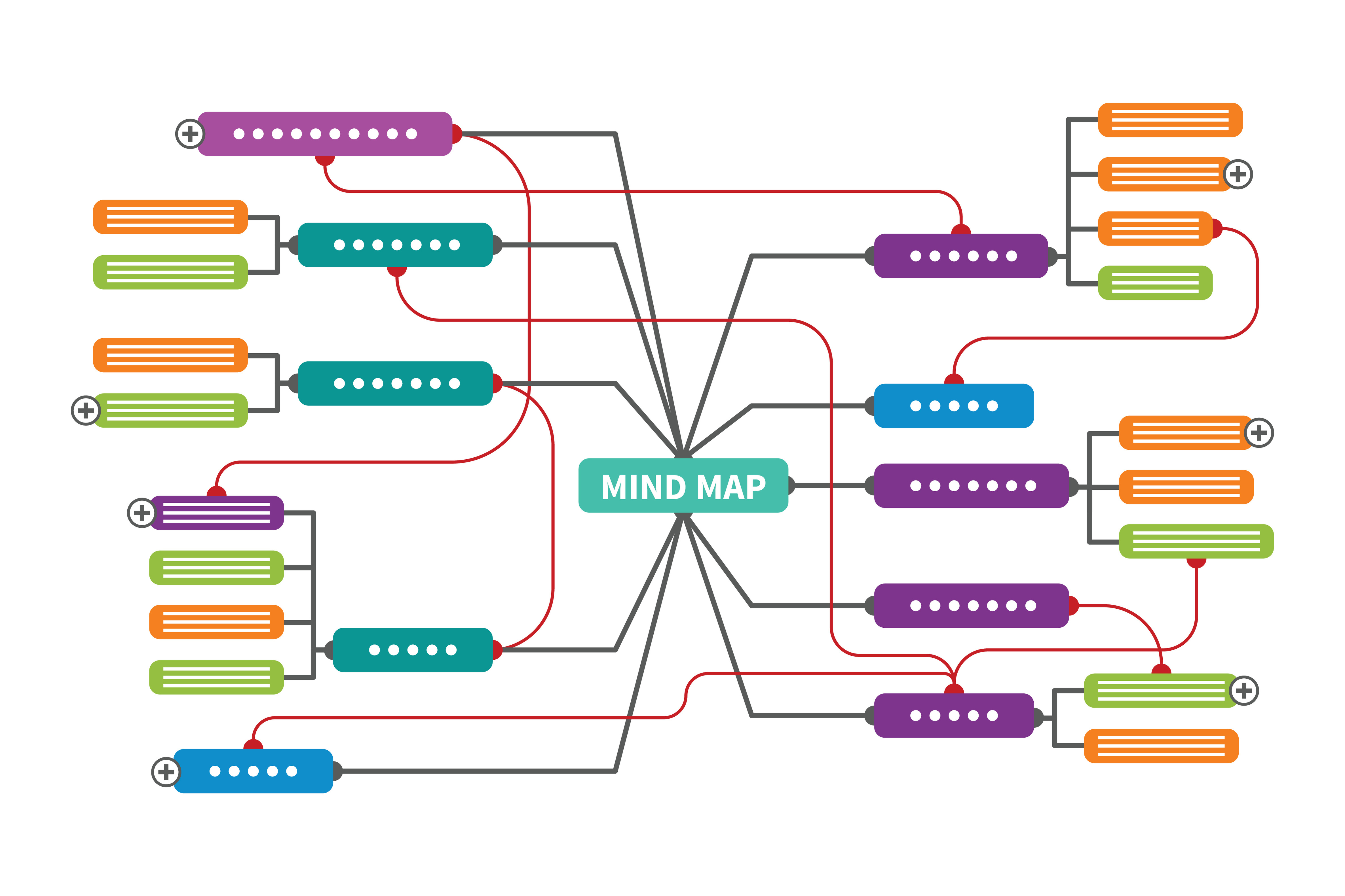 mind map, mind mapping